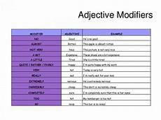 Adjective Modifier Noun