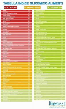 alimenti con basso indice glicemico tabella indice glicemico alimenti ecco come influisce sul peso