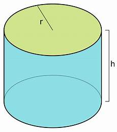 h is the height of the cylinder