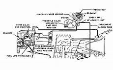 Electric Choke Wiring Diagram 1978 Corvette by Bow Tie Breakthroughs Chevrolet S Ramjet Fuel Injection
