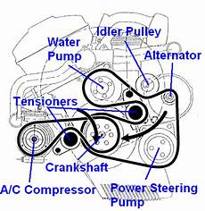 Bmw E46 Engine Drive Belt Diagram by Diy Additional Info On E46 Alternator Replacement