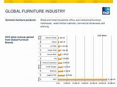 Office Furniture Industry Analysis by Cabinet Industry Outlook Cabinets Matttroy