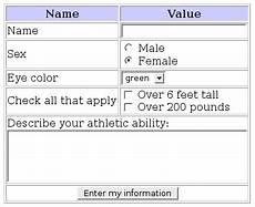 form html wikipedia