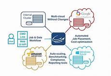 microsoft acquires cloud computing orchestration vendor