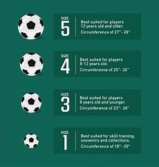 Jolly Ball Size Chart Soccer Ball Size Breakdown Pro Tips By S Sporting Goods