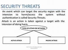 sécurité passive active network security using data mining concepts