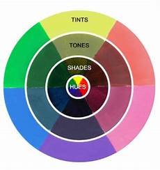 hues tints tones shades all those color terms are