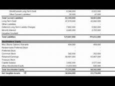 net tangible assets the balance sheet youtube