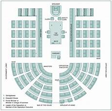 house of representatives seating plan infosheet 21 the clerk and other officials parliament