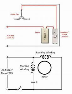 1529 best electrical technology images pinterest building construction and consumer