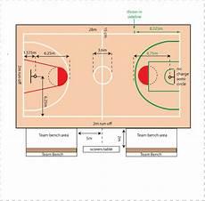Ukuran Lapangan Bola Basket Beserta Ukuran Bolanya Soalan Bc