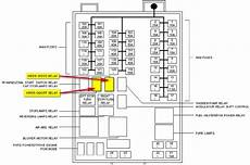 2006 Ford E350 Box Truck Fuse Diagram Wiring Diagram