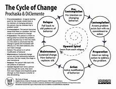 the stages of change prochaska diclemente social work tech