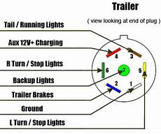 How To Connect 7 Way Trailer Rv Diagram