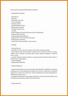 8 resumes for part time jobs writing a memo