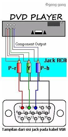 vga pinout diagram electronic elektroniken schaltplan