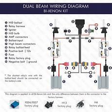 xenon hid lights wiring diagram kensun installation hid led headlights