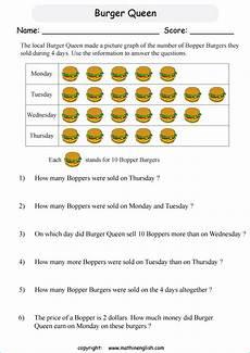analyze pictograph scale 10 printable grade 2 math worksheet