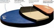 The New Drumeo P4 Practice Pad