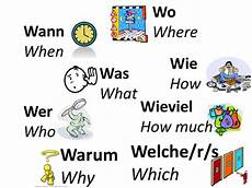 Wer Bin Ich Test - german poster starter pack by jusch12 teaching resources