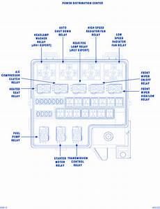 Dodge Sxt 2005 Dashboard Fuse Box Block Circuit Breaker