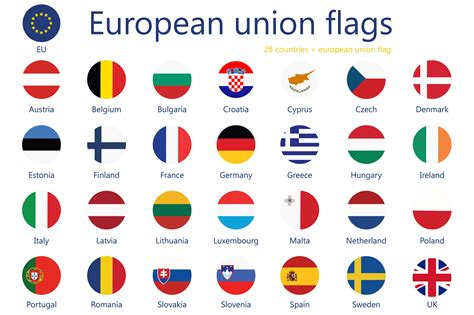 28 Member States Of The European Union