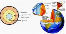 Npp News Definisi Bumi Dan Struktur Bagian Lapisan Bumi