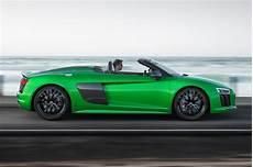 Audi Spyder by The Goes New Audi R8 Spyder V10 Plus