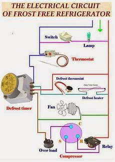 electrical engineering world the electrical circuit of refrigerator