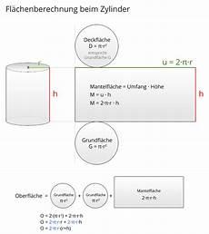 rechner zylinder matheretter