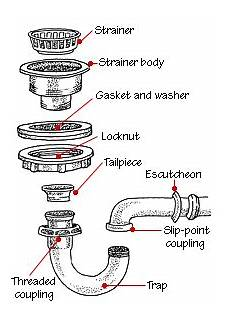 Kitchen Sink Plumbing Diagram by Sink Drain Plumbing