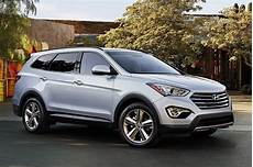 used 2015 hyundai santa fe for sale pricing features