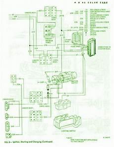 96 thunderbird fuse box splice circuit wiring diagrams