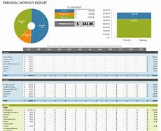 personal financial budget template excel exle of spreadshee personal financial budget