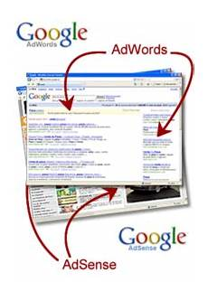 what s the difference between adsense and adwords quora