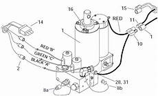 Truck Side Meyer Touchpad Harness Wiring