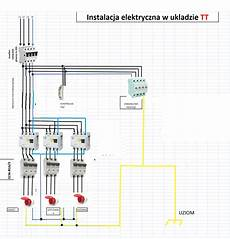 instalacja elektryczna domu jednorodzinnego w układzie tt