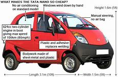 news business world s cheapest car is launched
