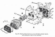 1600 Vw Engine Wiring Diagram by Diagram Template Category Page 99 Gridgit