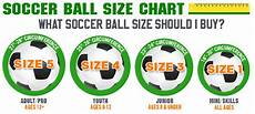 Jolly Ball Size Chart What Size Soccer Ball Should I Buy Anthem Sports