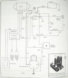 94 ezgo medalist wiring diagram gas ezgo wiring diagram ezgo golf cart wiring diagram e z go wiring diagram gas txt medalist