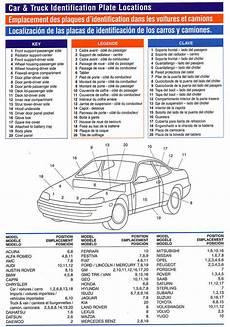 미주현대불교 자동차 페인트색 찾는방법 인터넷 automotive paint codes online