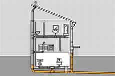 wasserleitung durchmesser einfamilienhaus wasserleitungen verlegen hornbach