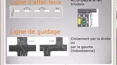 Cours De Code Marquage Au Sol Signalisation Th 232 Me