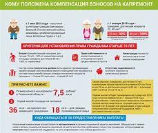 выплата ветеранам труда краснодарского края в 2020 2020 гг