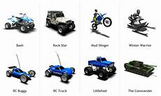 Garmin Garage Vehicles by Garmin Vehicles Thread From Garmin Site And Customized