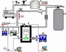 Air Flow Valve Schematic by Schematic Of Experimental Setup1 Compressor 2 Three Way