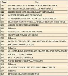 W124 Nombre De Chevaux Fiscaux Par Mod 232 Le