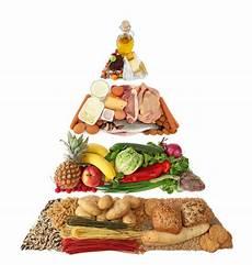 facts about the mediterranean diet bakini savjeti