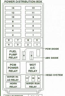 97 explorer fuse diagram 1997 ford explorer power distribution fuse box diagram circuit wiring diagrams